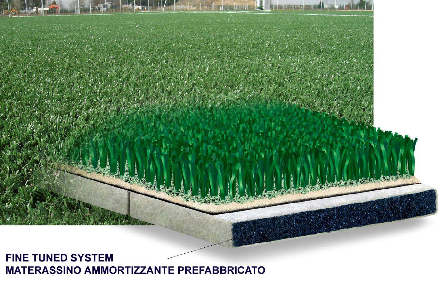 Arcadia :: campi calcio in erba sintetica, erba sintetica calcetto ...